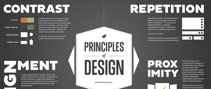 Space Principle Of Design : The principles of design j australia